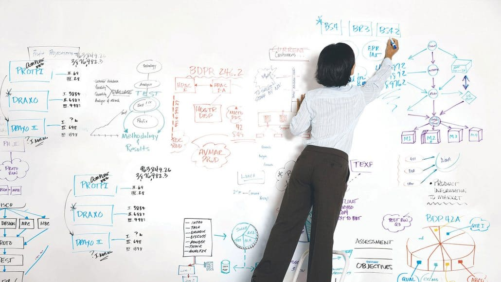 Ideapaint Whiteboardfarbe In Weiss Und Transparent